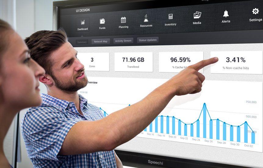 écran interactif pro